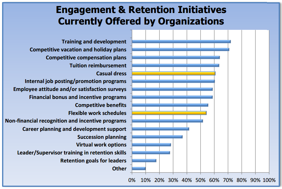 engagement&retention